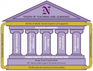 Vision of T & L
