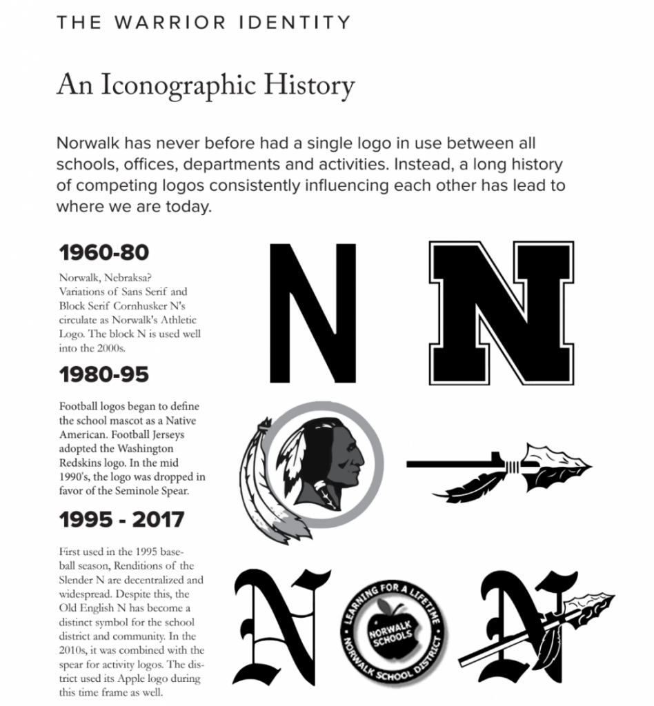A Iconographic History of Norwalk School's Logos