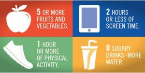 healthy choices info graphic