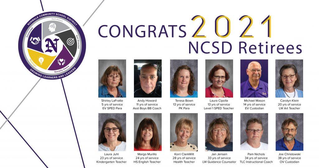 NCSD Retirees 2021